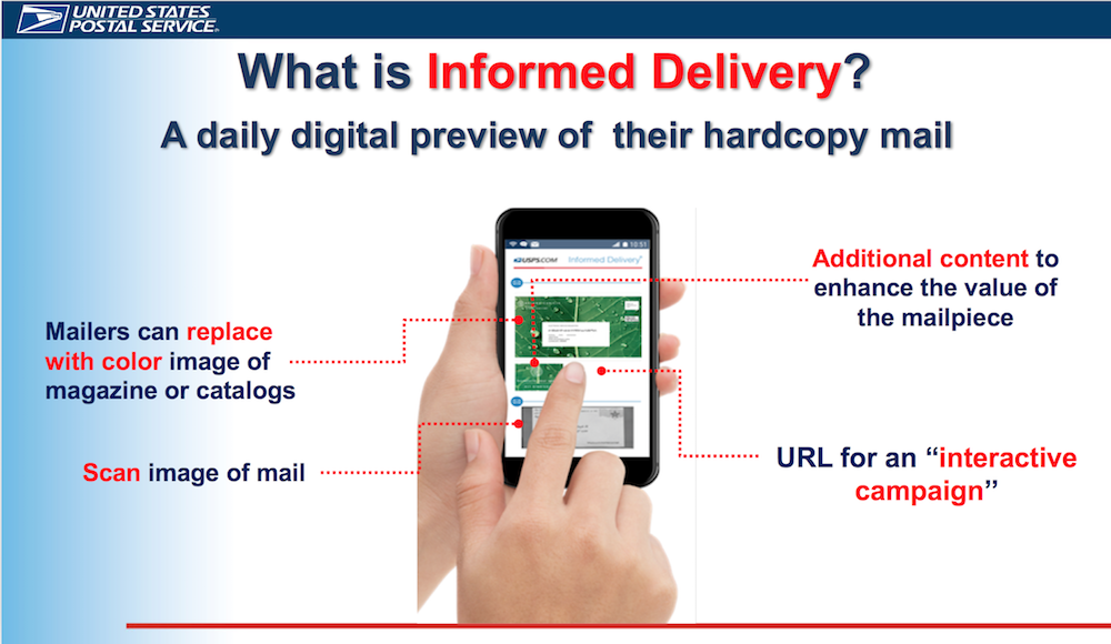 How the USPS is Linking Mail to the Digital World   Article