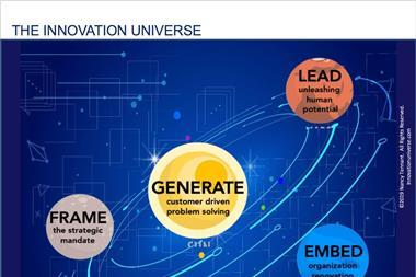 The Innovation Universe